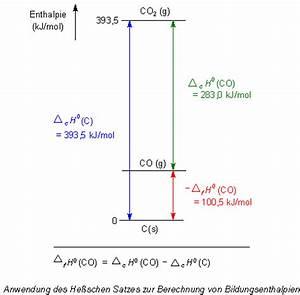 Energie Berechnen : prof blumes medienangebot energie und chemie ~ Themetempest.com Abrechnung