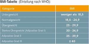 Body Mass Index Berechnen Nach Alter : body mass index bmi ~ Themetempest.com Abrechnung