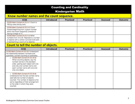 common lesson plan organizers for math and ela