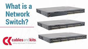 What Is A Network Switch
