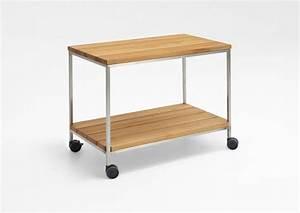 Servierwagen Garten Ikea : servierwagen garten die neueste innovation der ~ Michelbontemps.com Haus und Dekorationen