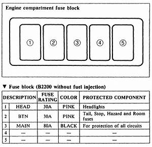 Mazda Mx6 Fuse Box Diagram : repair guides circuit protection fuses ~ A.2002-acura-tl-radio.info Haus und Dekorationen