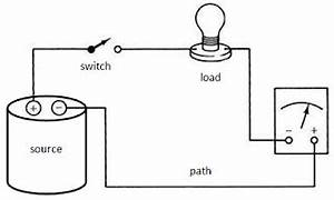 types of diagrams techtack lessons reviews news and With types of circuits