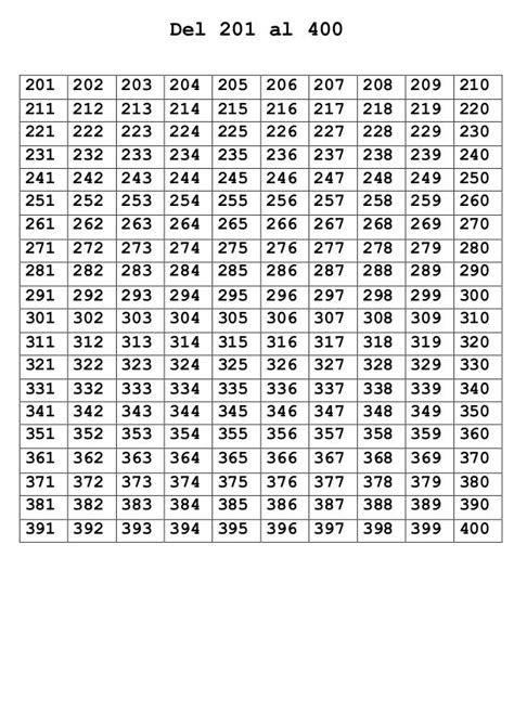 numeros del  al  math charts preschool math