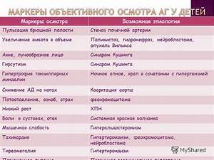 Дифференциальная диагностика гипертония