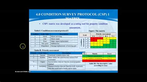 facility condition index youtube