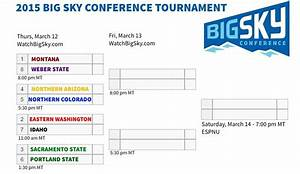 Big Sky Tournament Preview and Awards | Staring at the ...