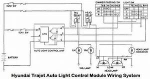 Hyundai Accent Wiring Diagram Download