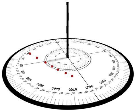 sundial template wanna make a sundial ota survival school