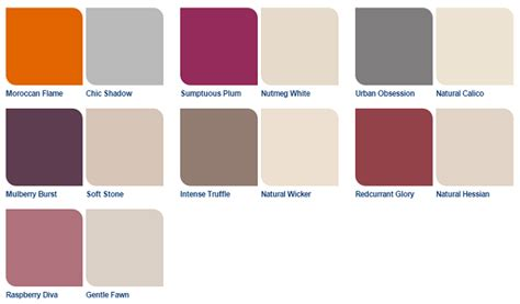 dulux feature wall kis uk