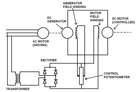 ward leonard speed control system   dc motor