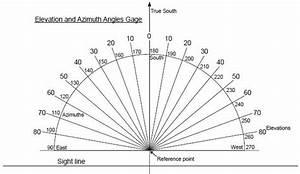Diy Elevation  Azimuth Shade Finder Tool For Solar Site Surveys