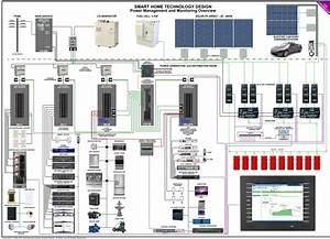 Home Automation Lighting Wiring Diagram