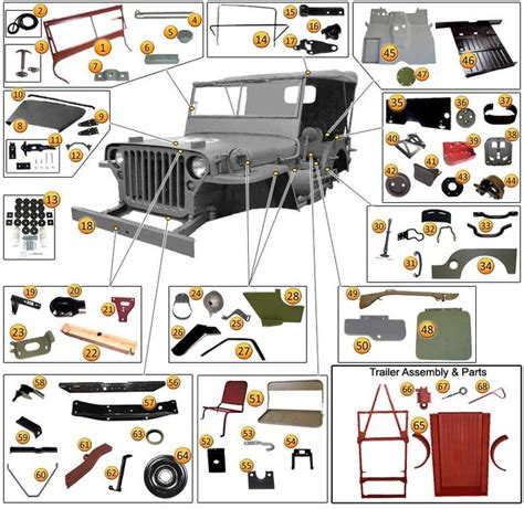 pieces jeep willys 1941 1945 jeep willys mb gpw parts accessories morris 4x4 center jeep