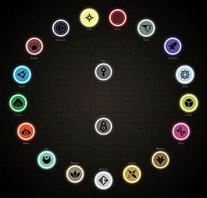 Magic Deviantart Elemental Symbols Elements Earth Powers