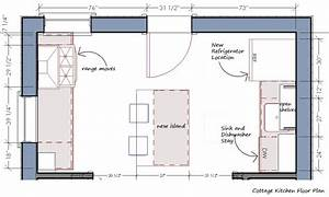 small kitchen floor plan kitchen floor plans and layouts With which kitchen design layout is right for you