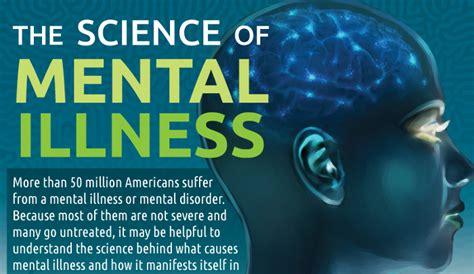 percentage  people   mental illness hrf