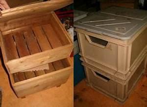 Compost En Appartement : comment fabriquer sa vermicomposti re diy coconso ~ Melissatoandfro.com Idées de Décoration