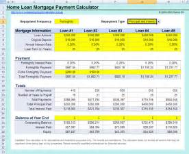 Estimate Home Loan Payments by Estimated Home Loan Payment Calculator