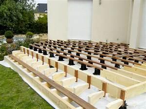 Plot Reglable Terrasse : plots de terrasse r glables spax espace bois 42 ~ Edinachiropracticcenter.com Idées de Décoration