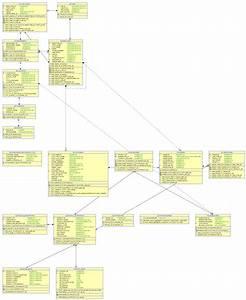 Sql Developer  Importing Unit Test Repository Via Data
