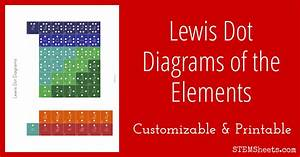 A Customizable And Printable Periodic Table Of Lewis Dot