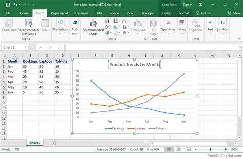 ms excel    create   chart