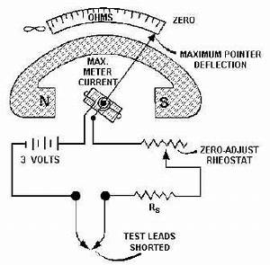 figure 3 12simple ohmmeter circuit With multimeter used as an ohmmeter to measure component resistance