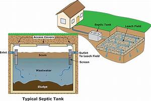 Seaside Septic Services Inc   North Port Florida  Fl