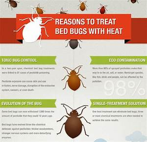 las vegas nv bed bug extermination pest control canine With bed bugs and heat
