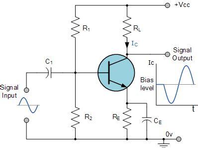 Class Amplifier Transistor