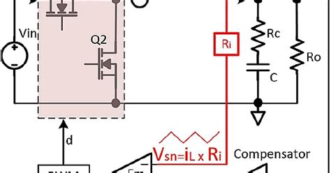 Picking the right PWM controller for narrow on-time step ...