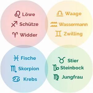 Zwilling Und Waage : die vier elemente und ihre bedeutung f r die sternzeichen ~ Orissabook.com Haus und Dekorationen