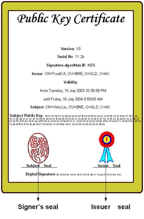 digital certificate it world fraudulent digital certificates