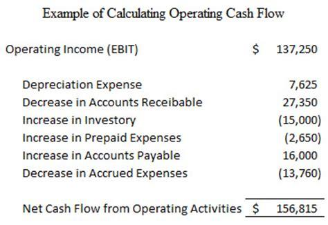 understanding  operating cash flow  sales ratio aimcfo