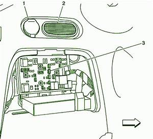 2005 Chevy Malibu Wheel Well Fuse Box Diagram  U2013 Auto Fuse