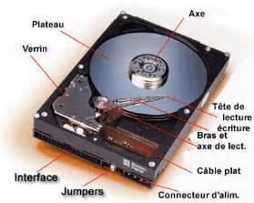 disque dur dictionnaire informatique dicofr