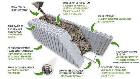 bureau d etude beton bloc coffrant isolant pour maison passive et