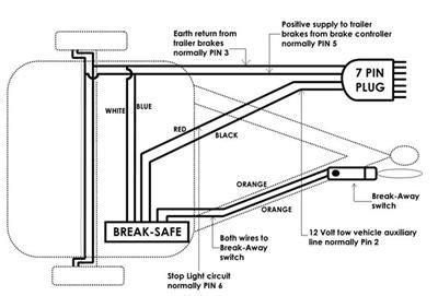 Caravan Wiring Diagram Australia Image Result For 240 Volt