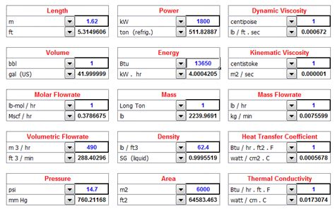 [Tool] Unit conversion tool for Instrumentation engineer ...