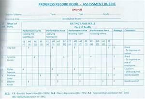 Cbc Assessment Rubric