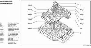 Where Is Located The Sensor For Input Turbine Speed Sensor
