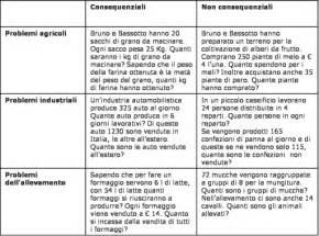 Giochi Di Operazioni Al Sedere by Didattica Matematica Scuola Primaria Problemi Con Due