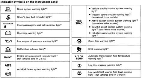 toyota camry 2007 dashboard warning lights toyota sienna warning lights guide iron blog