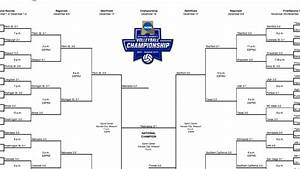 2018 NCAA Volleyball Tournament Bracket Revealed Stanford