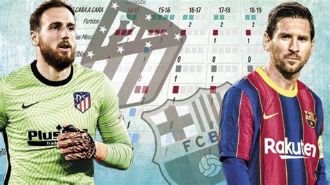 Atletico Madrid vs Barcelona: Atletico Madrid vs Barcelona ...