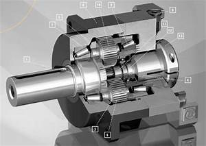 Zf - Planetary Gearboxes