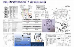 2006 Hummer H3 Stereo Wiring Diagram