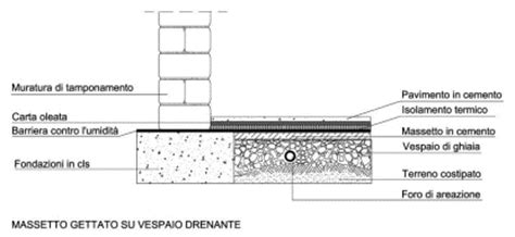 Vespaio In Ghiaia by Risparmio Energetico