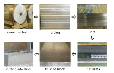 customize mm mm thick aluminium honeycomb cores  sandwich panels manufacturers